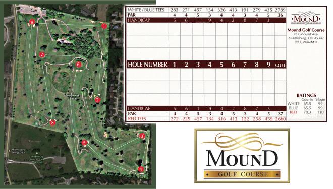 scorecard-map